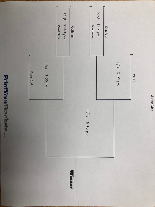 Quitman tournament bracket