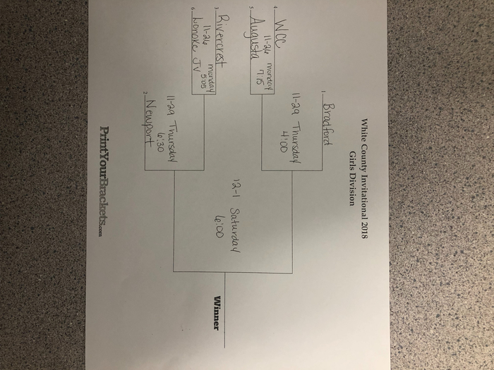 White County Invitational GIRLS Bracket
