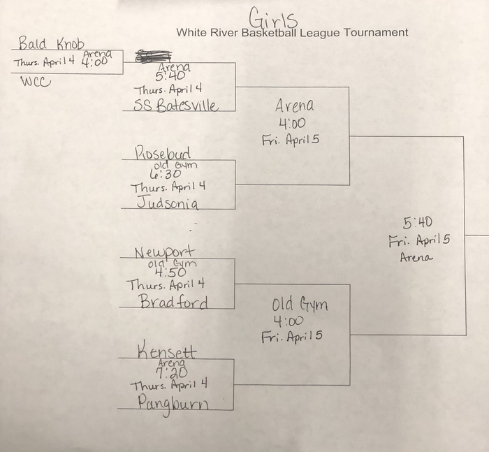 Basketball tournament bracket for girls