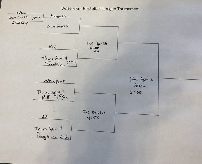 Boys basketball bracket